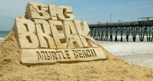 Golf Channel Big Break Myrtle Beach