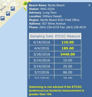 DHEC RATINGS WITHERS SWASH