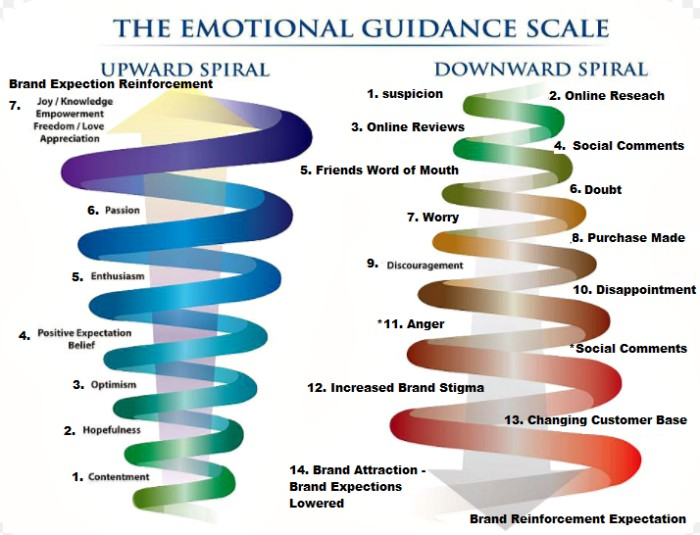 Brand Guidance Scale