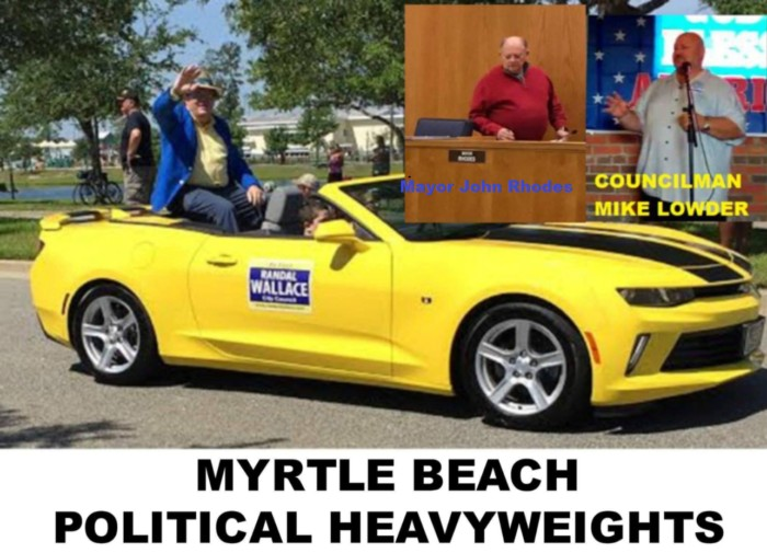 Myrtle Beach Heavyweights