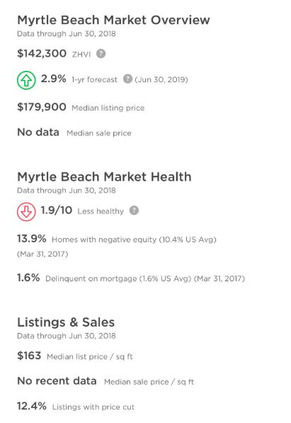 MB home values