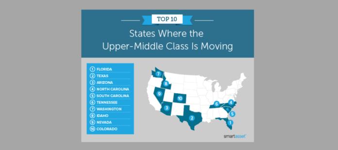 Top Five South Carolina
